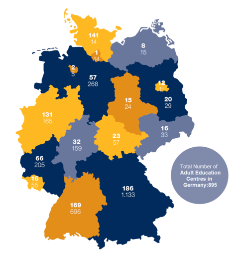 Number of Adult Education Centres in Germany